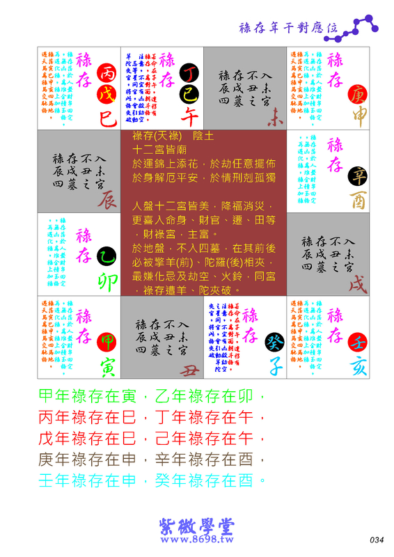 《紫微學堂》紫微斗數上課講義(初階第02期):上課講義(A00_初階第02期)V203_頁面_37.jpg