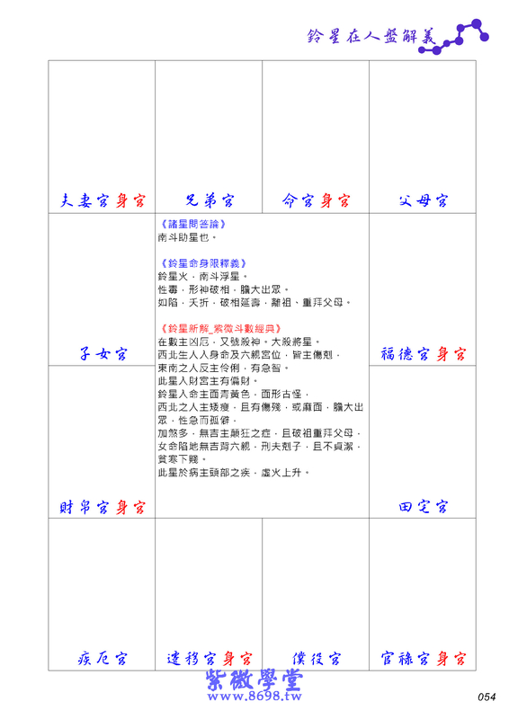 《紫微學堂》紫微斗數上課講義(初階第02期):上課講義(A00_初階第02期)V203_頁面_57.jpg