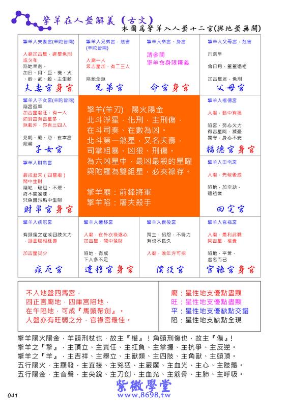 《紫微學堂》紫微斗數上課講義(初階第02期):上課講義(A00_初階第02期)V203_頁面_44.jpg