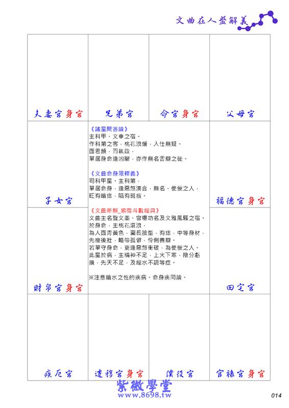 《紫微學堂》紫微斗數上課講義(初階第02期):上課講義(A00_初階第02期)V203_頁面_15.jpg