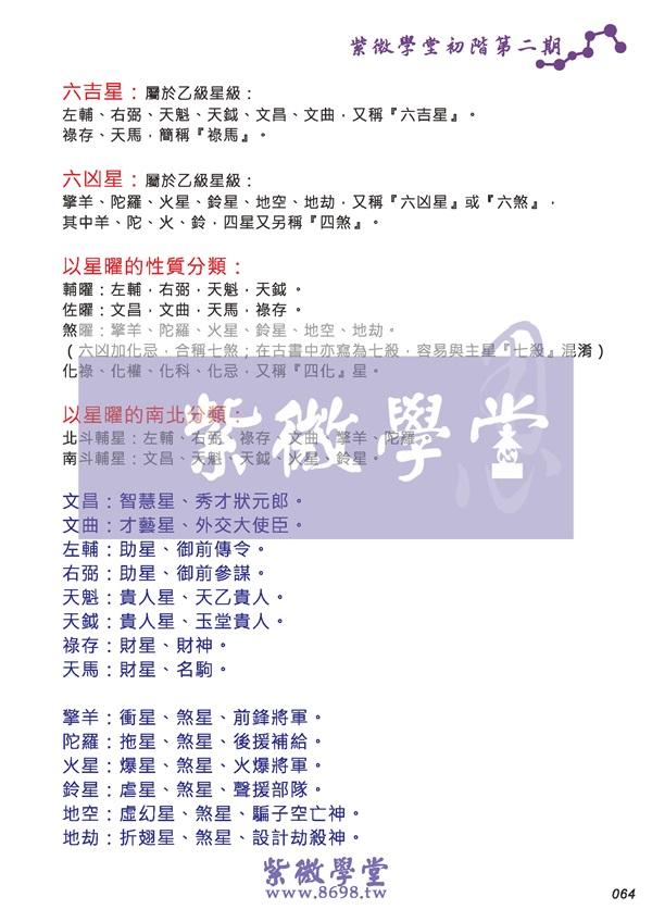 一點一滴學習紫微斗數:紫微斗數_紫微學堂_上課講義(A00初階從五行大義開始講起)_頁面_65.jpg