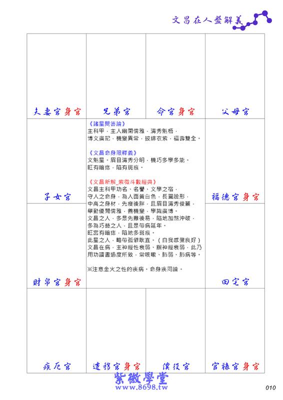 《紫微學堂》紫微斗數上課講義(初階第02期):上課講義(A00_初階第02期)V203_頁面_11.jpg