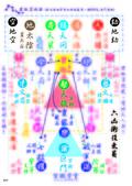 《紫微學堂》紫微斗數上課講義(初階第03期):上課講義(A00_初階第03期)V302_頁面_12.jpg