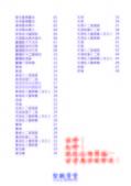 PIXNET-14hkl4o:上課講義(A00_初階第03期)V302_頁面_01.jpg