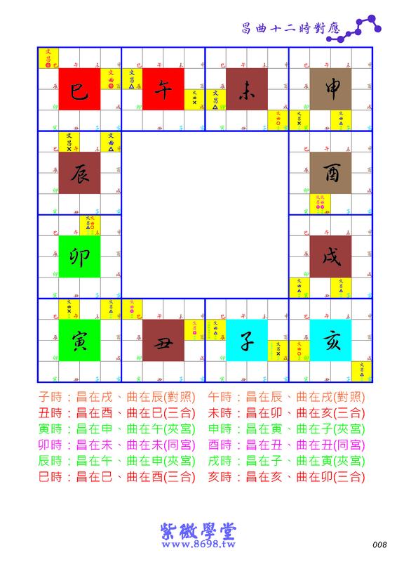 《紫微學堂》紫微斗數上課講義(初階第02期):上課講義(A00_初階第02期)V203_頁面_17.jpg