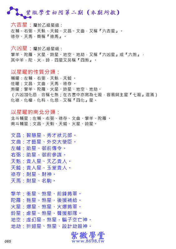 《紫微學堂》紫微斗數上課講義(初階第02期):上課講義(A00_初階第02期)V203_頁面_68.jpg