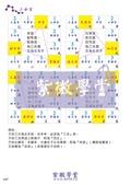 一點一滴學習紫微斗數:紫微斗數_紫微學堂_上課講義(A00初階從五行大義開始講起)_頁面_48.jpg