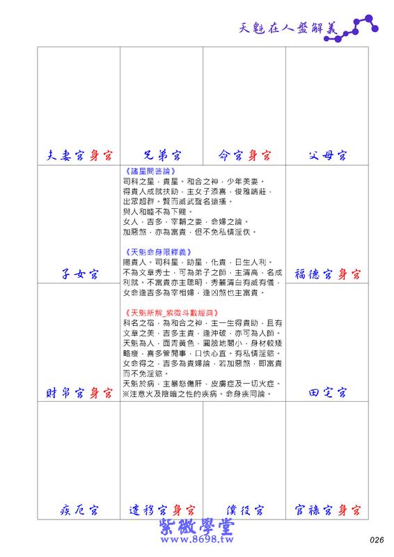 《紫微學堂》紫微斗數上課講義(初階第02期):上課講義(A00_初階第02期)V203_頁面_29.jpg